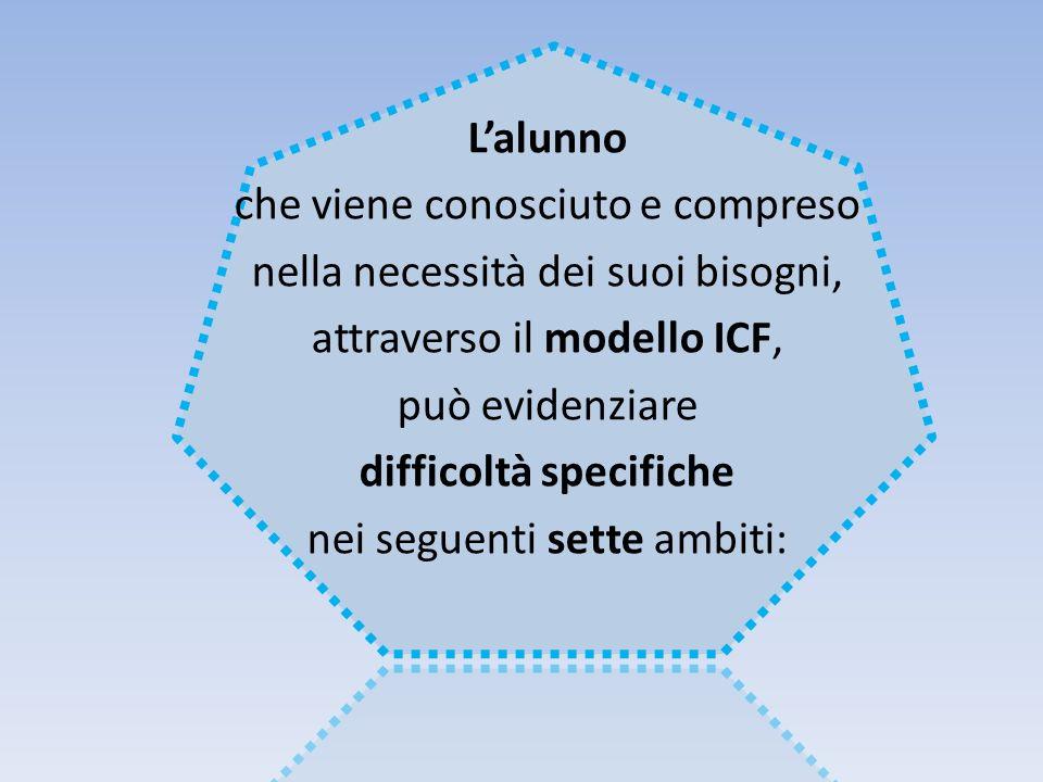 Lalunno che viene conosciuto e compreso nella necessità dei suoi bisogni, attraverso il modello ICF, può evidenziare difficoltà specifiche nei seguent