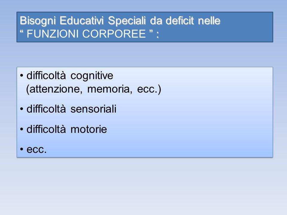Bisogni Educativi Speciali da deficit nelle : FUNZIONI CORPOREE : difficoltà cognitive (attenzione, memoria, ecc.) difficoltà sensoriali difficoltà mo