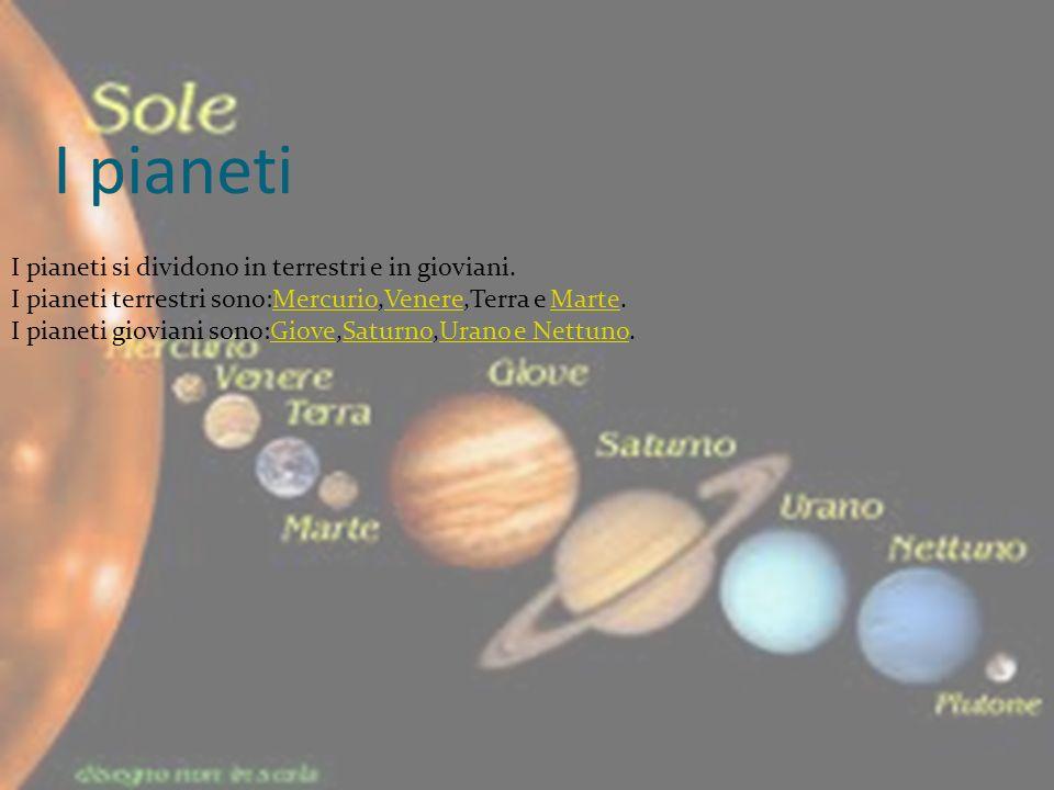 I pianeti I pianeti si dividono in terrestri e in gioviani. I pianeti terrestri sono:Mercurio,Venere,Terra e Marte.MercurioVenereMarte I pianeti giovi