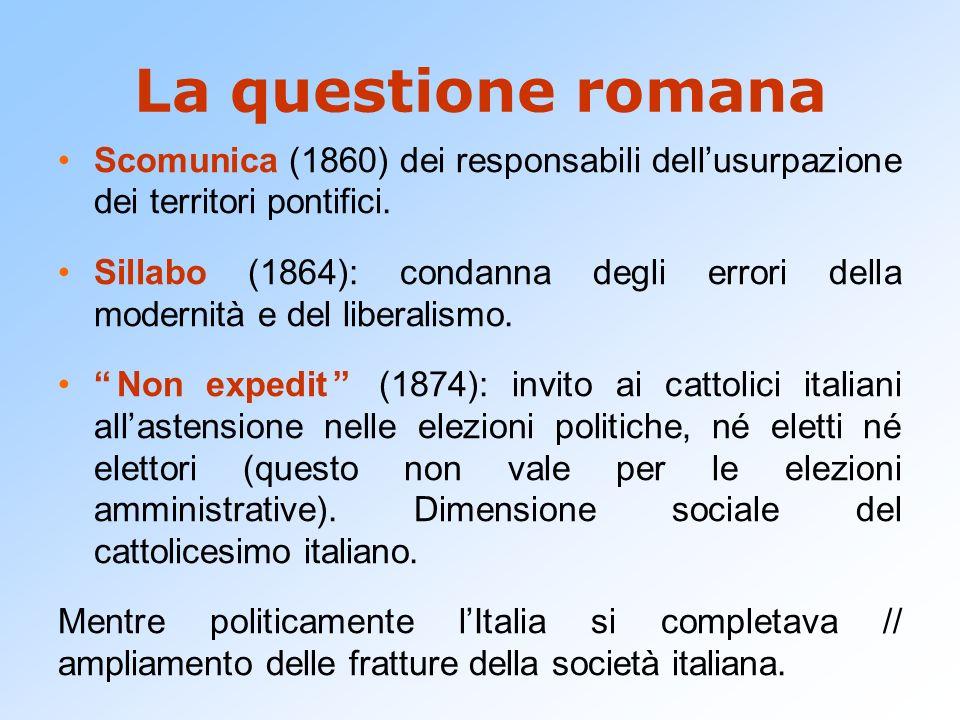 La questione romana Scomunica (1860) dei responsabili dellusurpazione dei territori pontifici. Sillabo (1864): condanna degli errori della modernità e