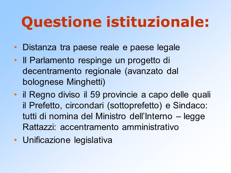Questione istituzionale: Distanza tra paese reale e paese legale Il Parlamento respinge un progetto di decentramento regionale (avanzato dal bolognese