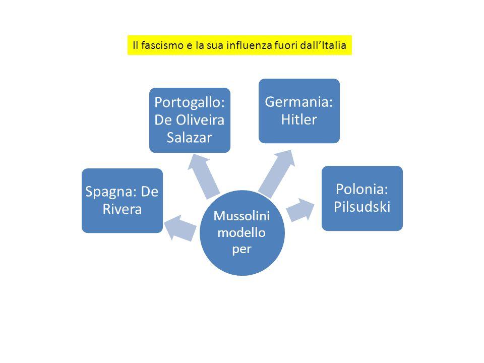 Il fascismo e la sua influenza fuori dallItalia Mussolini modello per Spagna: De Rivera Portogallo: De Oliveira Salazar Germania: Hitler Polonia: Pils