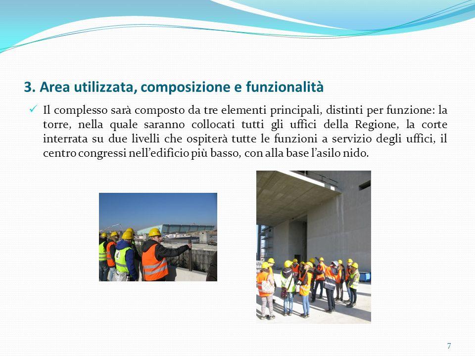 3. Area utilizzata, composizione e funzionalità Il complesso sarà composto da tre elementi principali, distinti per funzione: la torre, nella quale sa