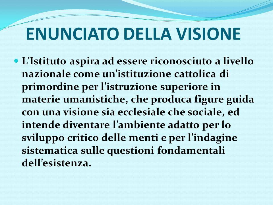 ENUNCIATO DELLA MISSIONE FORMARE GUIDE SPIRITUALI CON UNA VISIONE SULLA CHIESA E LA SOCIETA.