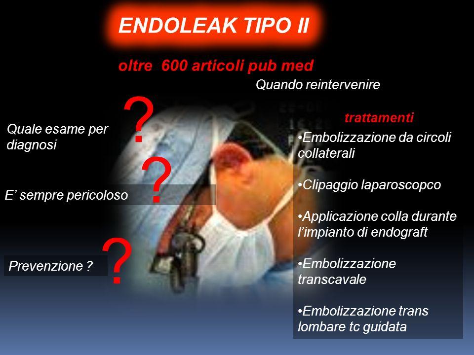 Quale esame per diagnosi E sempre pericoloso Prevenzione ? Quando reintervenire Embolizzazione da circoli collaterali Clipaggio laparoscopco Applicazi