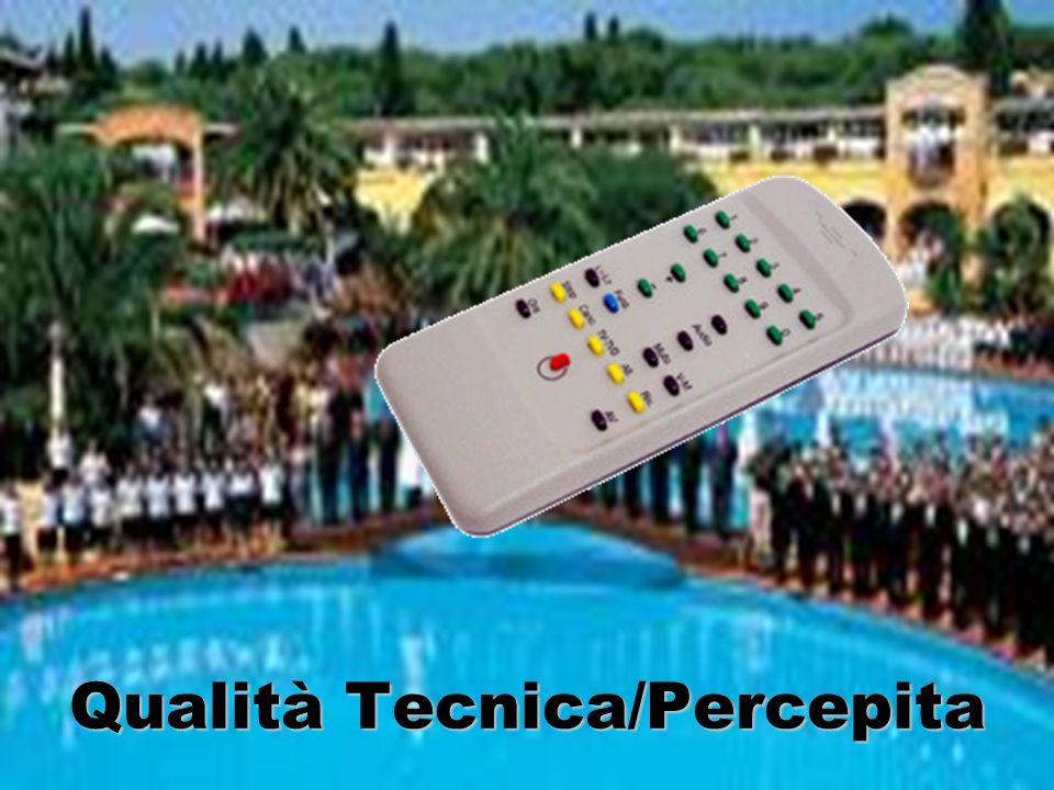 Qualità Tecnica/Percepita
