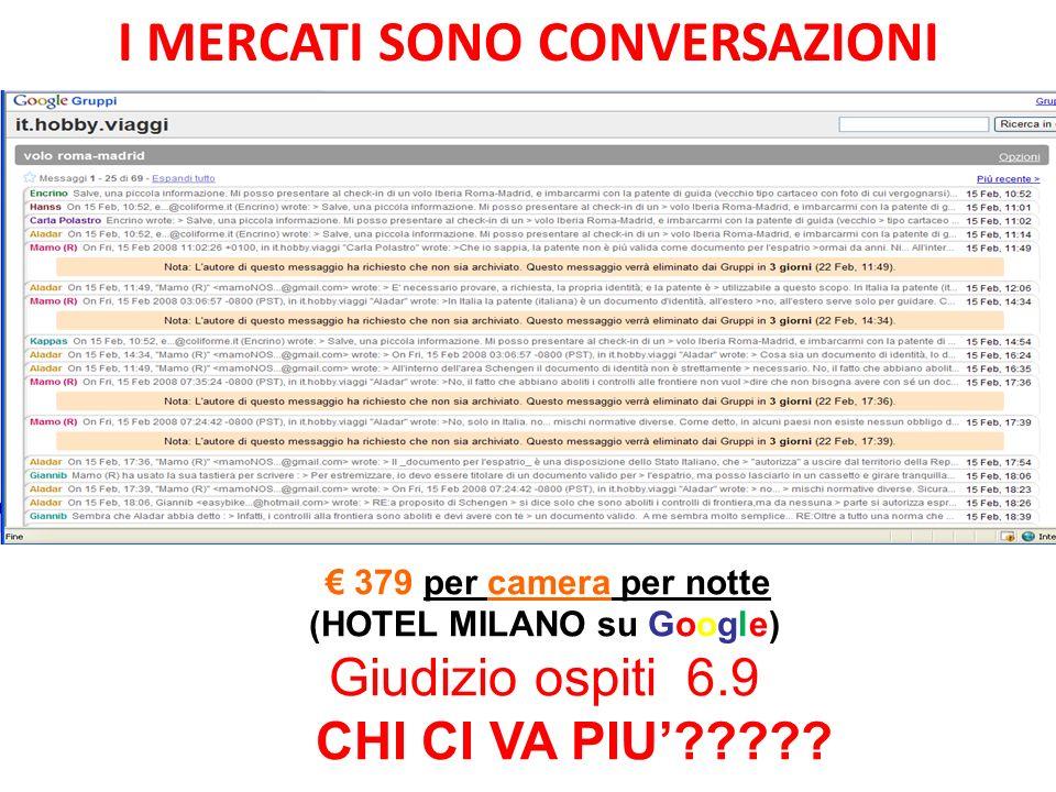 I MERCATI SONO CONVERSAZIONI 379 per camera per notte (HOTEL MILANO su Google) Giudizio ospiti 6.9 CHI CI VA PIU?????