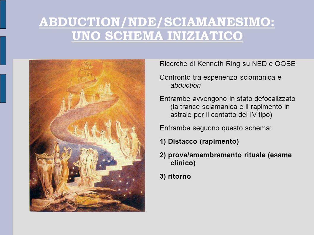 ABDUCTION/NDE/SCIAMANESIMO: UNO SCHEMA INIZIATICO Ricerche di Kenneth Ring su NED e OOBE Confronto tra esperienza sciamanica e abduction Entrambe avve
