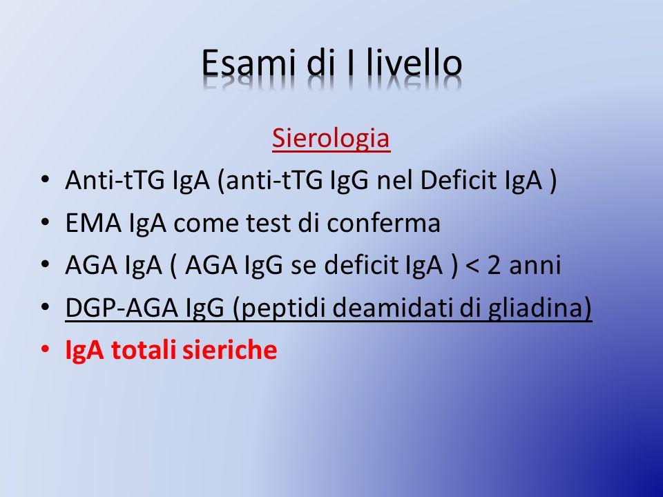 Sierologia Anti-tTG IgA (anti-tTG IgG nel Deficit IgA ) EMA IgA come test di conferma AGA IgA ( AGA IgG se deficit IgA ) < 2 anni DGP-AGA IgG (peptidi deamidati di gliadina) IgA totali sieriche