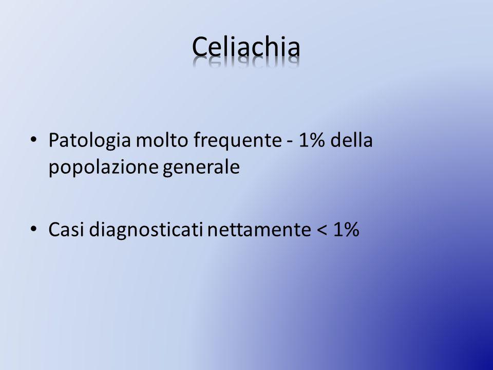 Alla diagnosi il 70% dei celiaci hanno anemia In soggetti con anemia sideropenica la prevalenza della celiachia è del 4,5-8% In presenza a refrattarietà a terapia marziale la prevalenza è del 20%