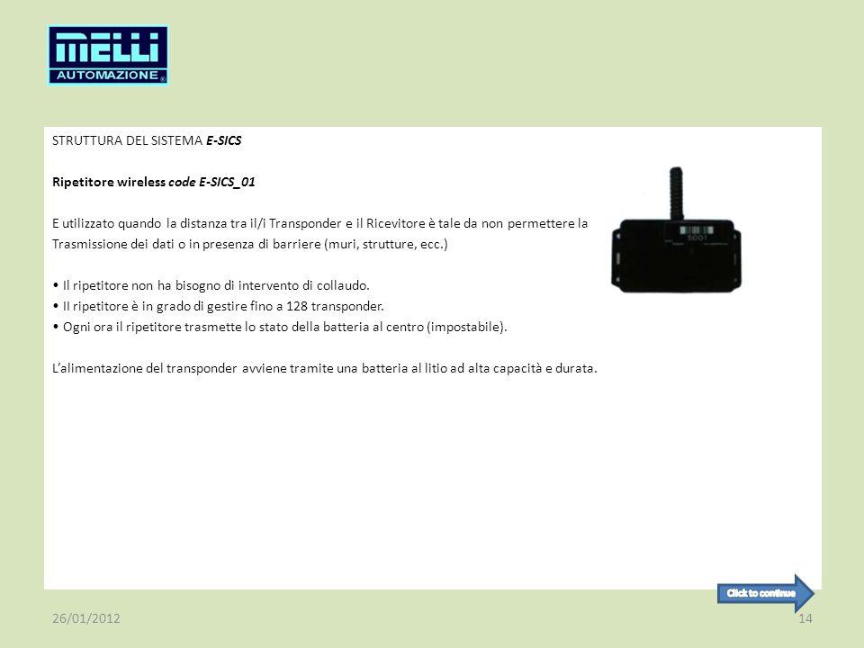 STRUTTURA DEL SISTEMA E-SICS Ripetitore wireless code E-SICS_01 E utilizzato quando la distanza tra il/i Transponder e il Ricevitore è tale da non per