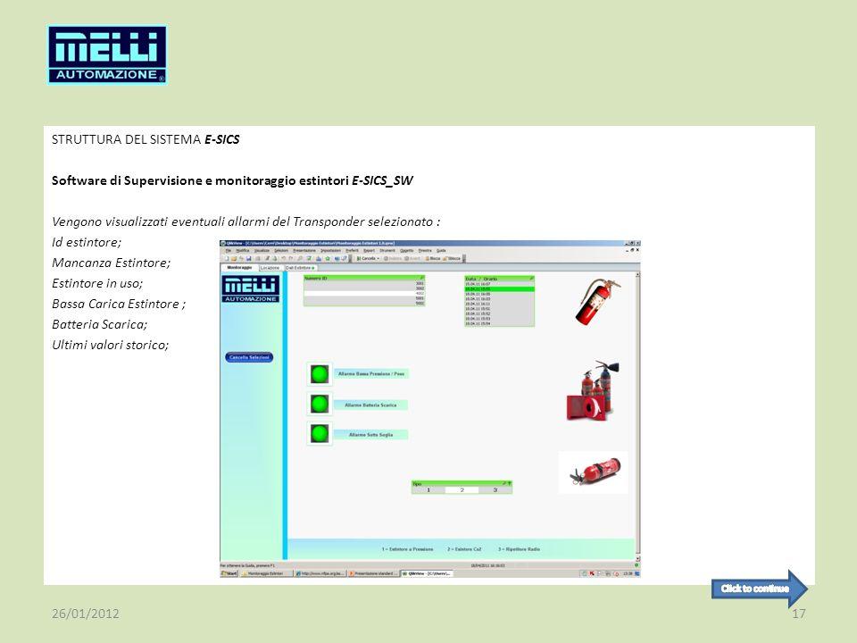STRUTTURA DEL SISTEMA E-SICS Software di Supervisione e monitoraggio estintori E-SICS_SW Vengono visualizzati eventuali allarmi del Transponder selezi