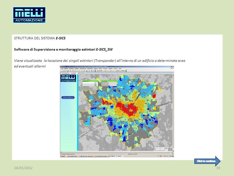 STRUTTURA DEL SISTEMA E-SICS Software di Supervisione e monitoraggio estintori E-SICS_SW Viene visualizzata la locazione dei singoli estintori (Transp
