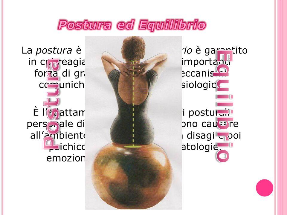 La postura è il modo in cui reagiamo alla forza di gravità e comunichiamo. È ladattamento personale di ognuno allambiente fisico, psichico ed emoziona