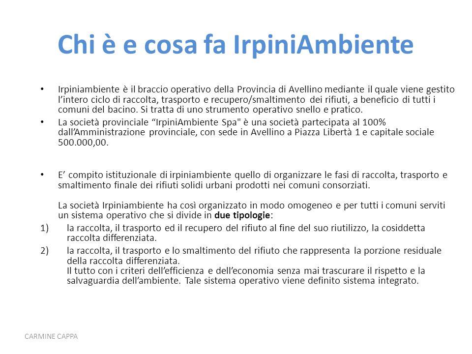 Chi è e cosa fa IrpiniAmbiente Irpiniambiente è il braccio operativo della Provincia di Avellino mediante il quale viene gestito lintero ciclo di racc