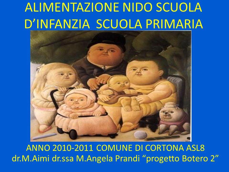 ALIMENTAZIONE NIDO SCUOLA DINFANZIA SCUOLA PRIMARIA ANNO 2010-2011 COMUNE DI CORTONA ASL8 dr.M.Aimi dr.ssa M.Angela Prandi progetto Botero 2