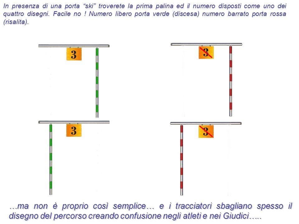 Difatti il tracciatore prima di definire se il colore della porta è verde (discesa) o rosso (risalita) deve verificare dove ha piazzato la seconda palina rispetto alla linea della corrente, immaginando quindi di proiettare la porta da una posizione inizialmente parallela ad una finale perpendicolare.