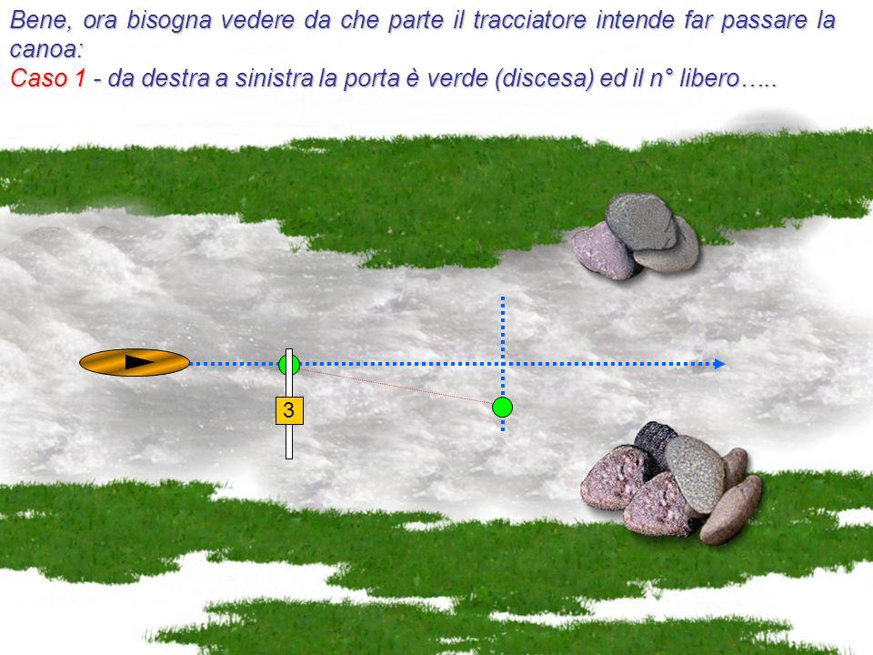 Bene, ora bisogna vedere da che parte il tracciatore intende far passare la canoa: Caso 1 - da destra a sinistra la porta è verde (discesa) ed il n° l