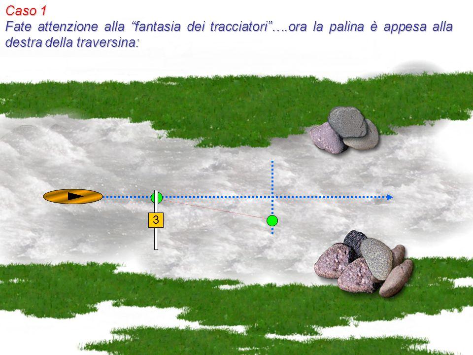 Caso 1 Fate attenzione alla fantasia dei tracciatori….ora la palina è appesa alla destra della traversina: 3