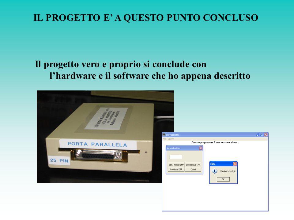 IL PROGETTO E A QUESTO PUNTO CONCLUSO Il progetto vero e proprio si conclude con lhardware e il software che ho appena descritto