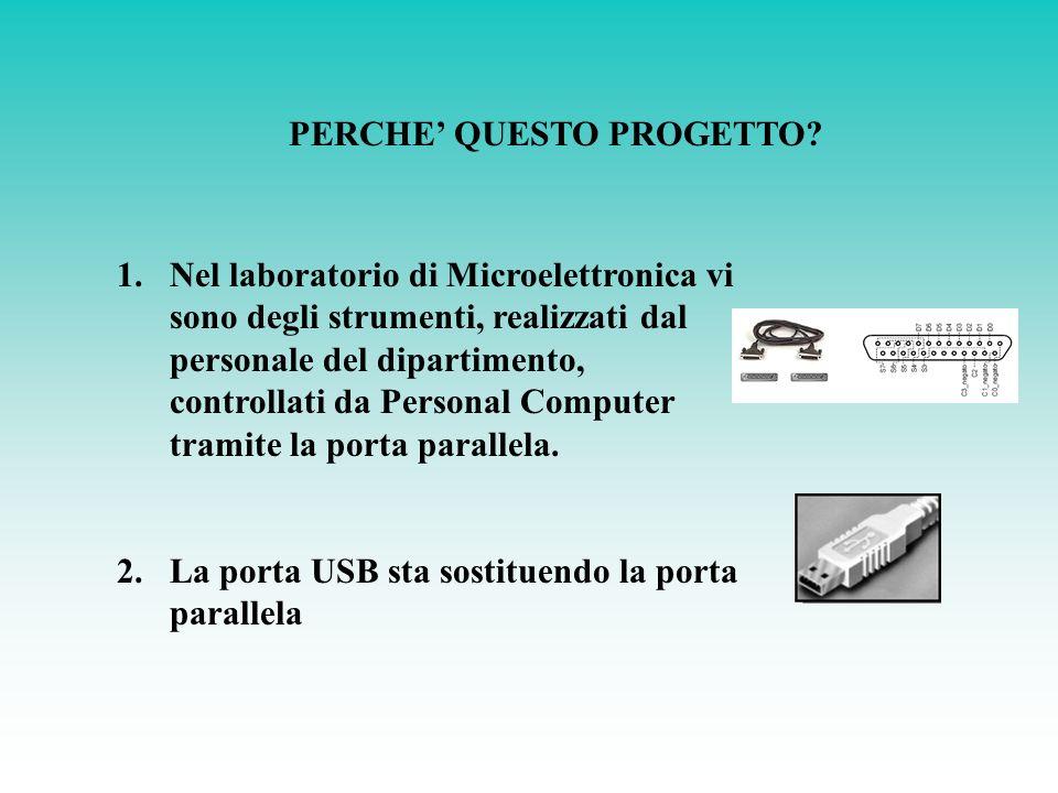 PERCHE QUESTO PROGETTO? 1.Nel laboratorio di Microelettronica vi sono degli strumenti, realizzati dal personale del dipartimento, controllati da Perso