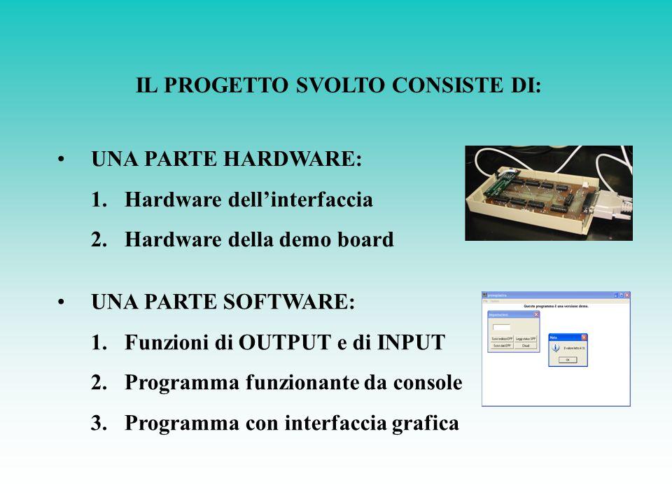 IL PROGETTO SVOLTO CONSISTE DI: UNA PARTE SOFTWARE: 1.Funzioni di OUTPUT e di INPUT 2.Programma funzionante da console 3.Programma con interfaccia gra