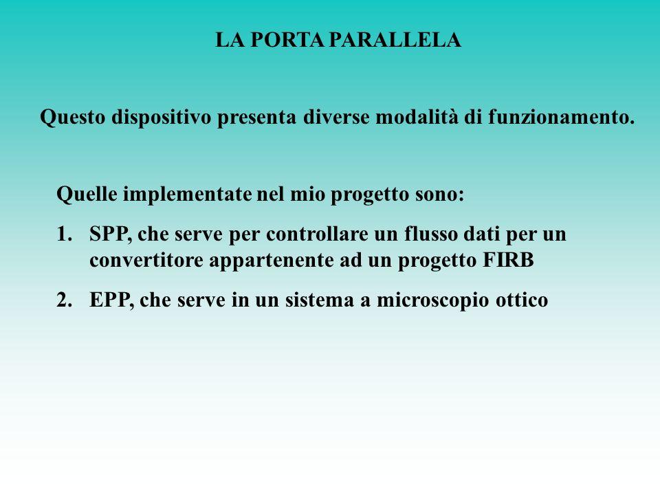 SPP (Standard Parallel Port) E il modello originario pensato per la connessione di stampanti Vi sono: 1.5 bit di input 2.12 bit per loutput