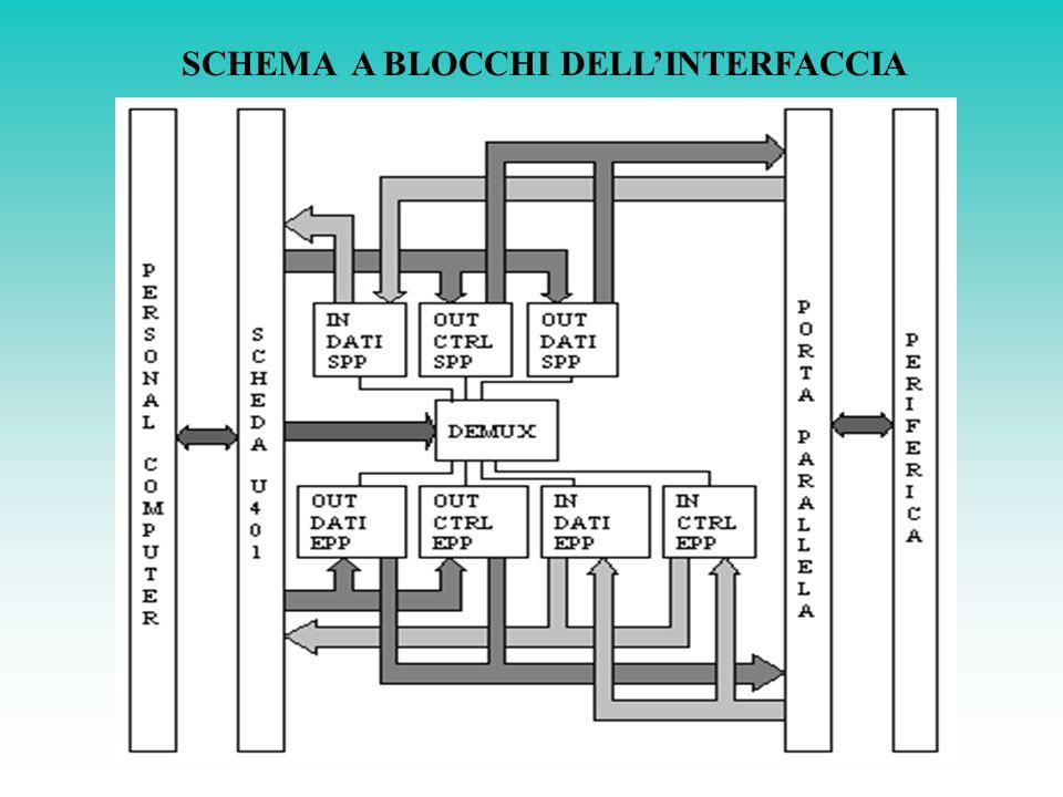 SCHEMA ELETTRICO DELLA DEMO BOARD