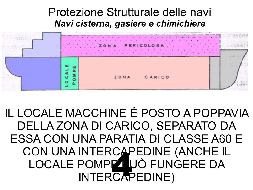 Protezione Strutturale delle navi Navi cisterna, gasiere e chimichiere 4 IL LOCALE MACCHINE É POSTO A POPPAVIA DELLA ZONA DI CARICO, SEPARATO DA ESSA