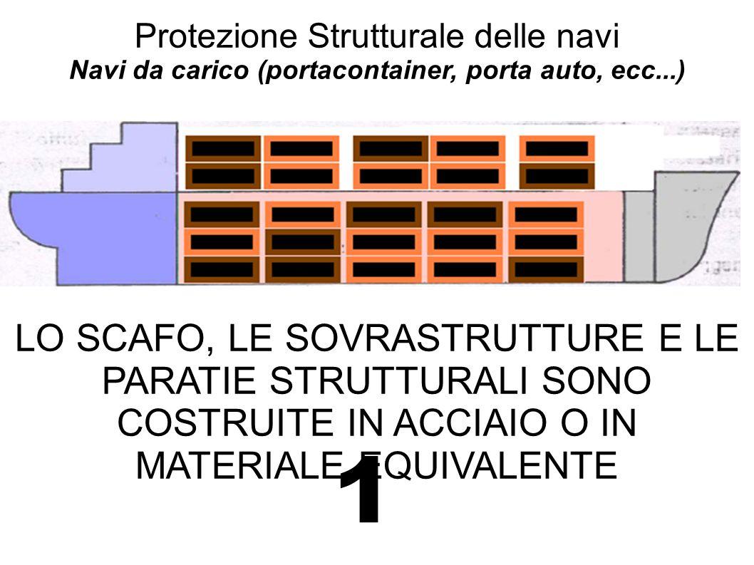 Protezione Strutturale delle navi Navi da carico (portacontainer, porta auto, ecc...) 1 LO SCAFO, LE SOVRASTRUTTURE E LE PARATIE STRUTTURALI SONO COST