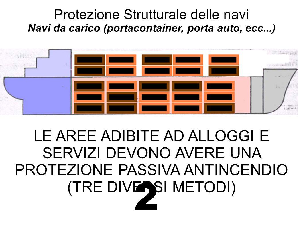 Protezione Strutturale delle navi Navi da carico (portacontainer, porta auto, ecc...) 2 LE AREE ADIBITE AD ALLOGGI E SERVIZI DEVONO AVERE UNA PROTEZIO