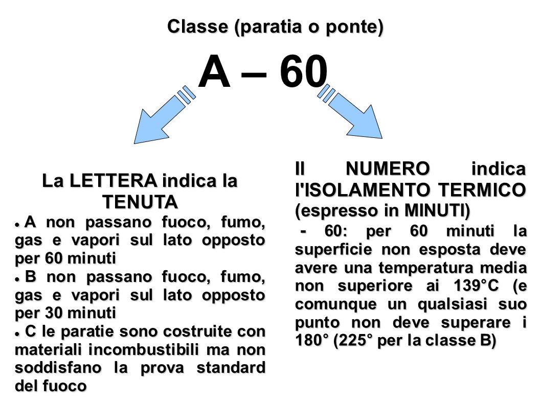 Classe (paratia o ponte) Cosa significano le seguenti sigle? A–60 A–30 A–15 A–0 B–30 B–15 B–0