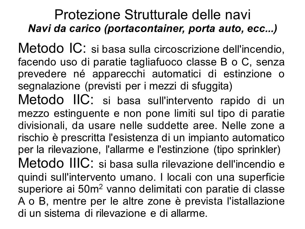 Protezione Strutturale delle navi Navi da carico (portacontainer, porta auto, ecc...) Metodo IC: si basa sulla circoscrizione dell'incendio, facendo u