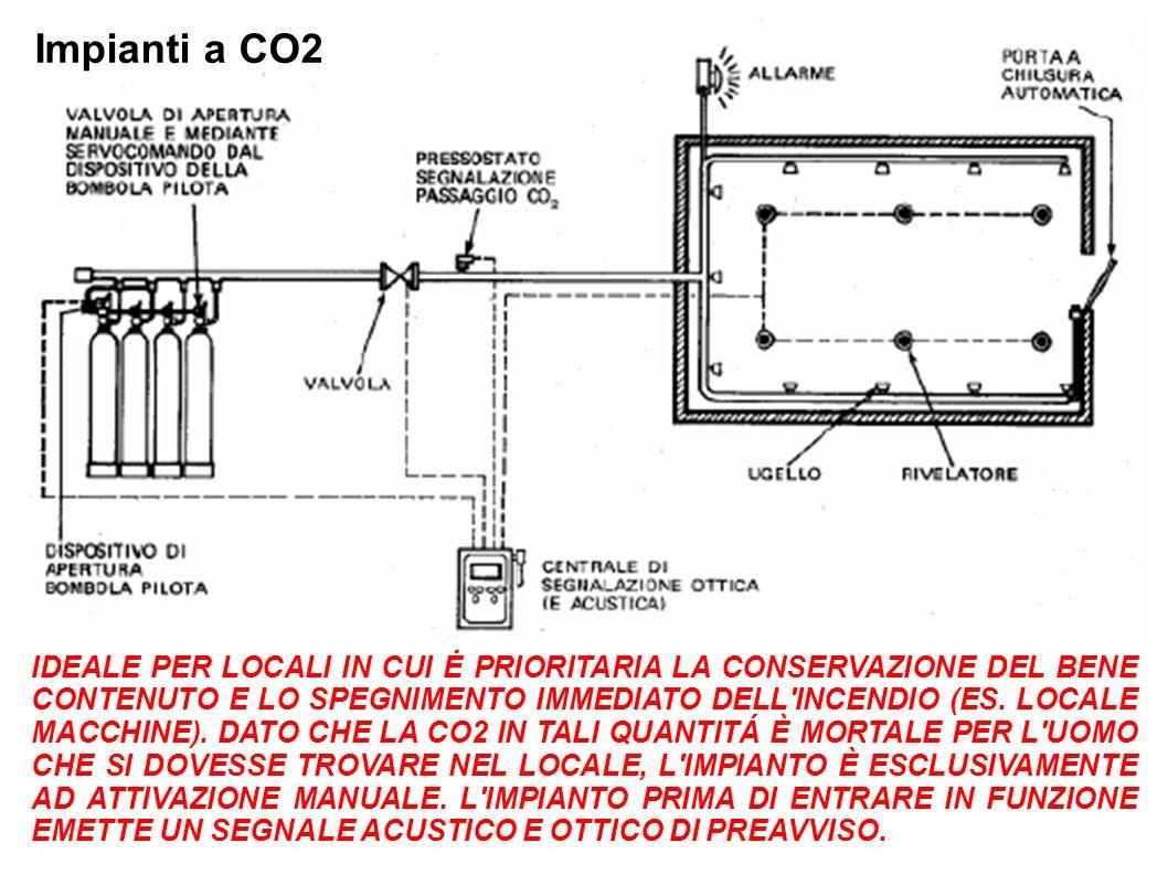 Impianti a CO2 IDEALE PER LOCALI IN CUI Ė PRIORITARIA LA CONSERVAZIONE DEL BENE CONTENUTO E LO SPEGNIMENTO IMMEDIATO DELL'INCENDIO (ES. LOCALE MACCHIN