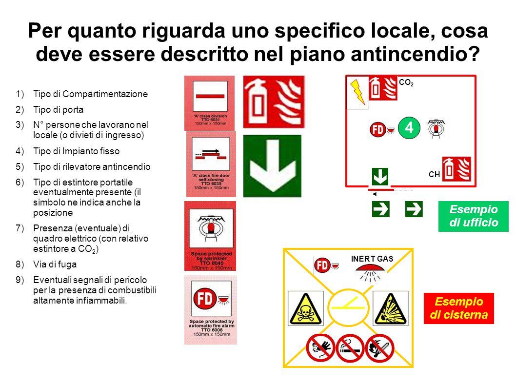 Per quanto riguarda uno specifico locale, cosa deve essere descritto nel piano antincendio? 1)Tipo di Compartimentazione 2)Tipo di porta 3)N° persone