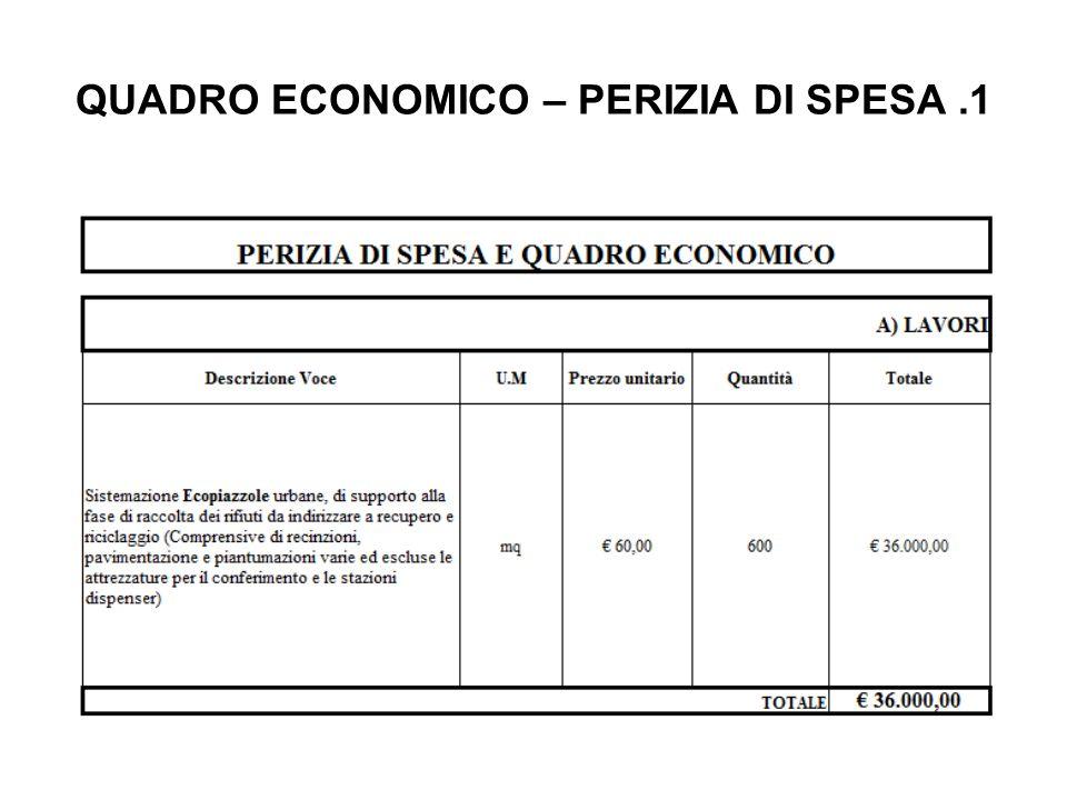 QUADRO ECONOMICO – PERIZIA DI SPESA.1