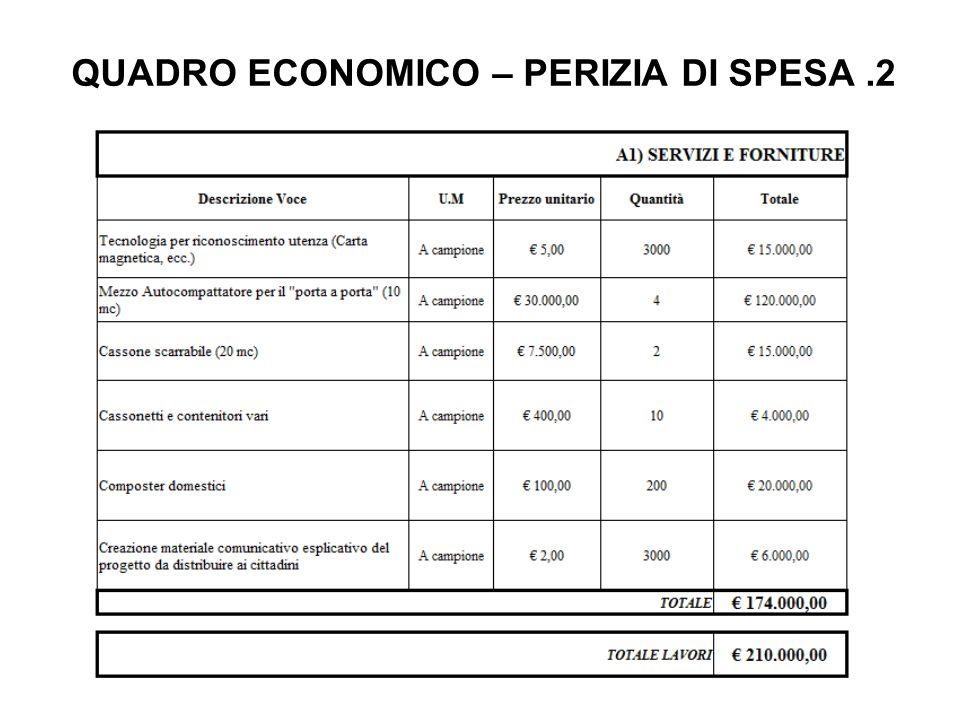 QUADRO ECONOMICO – PERIZIA DI SPESA.2
