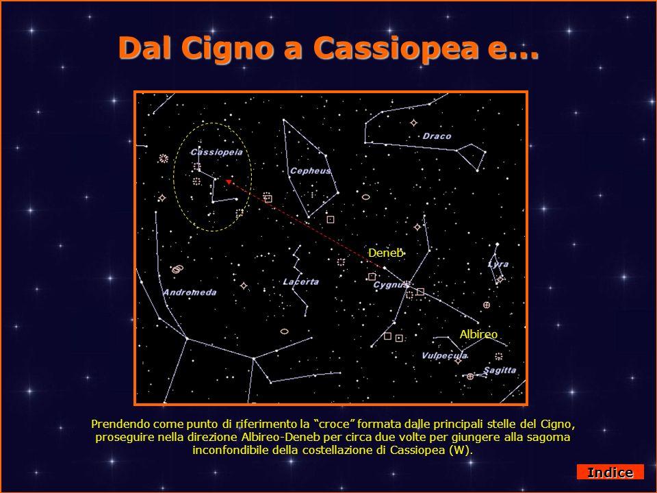 Dal Cigno a Cassiopea e... Indice Prendendo come punto di riferimento la croce formata dalle principali stelle del Cigno, proseguire nella direzione A