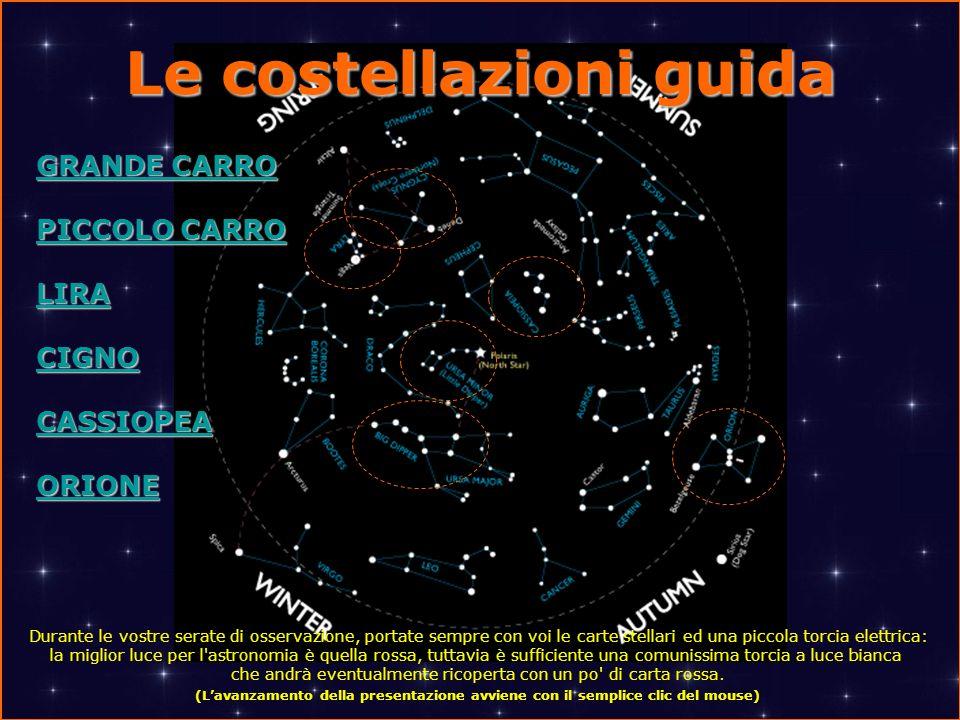 GRANDE CARRO GRANDE CARRO PICCOLO CARRO PICCOLO CARRO LIRA CIGNO CASSIOPEA ORIONE Durante le vostre serate di osservazione, portate sempre con voi le