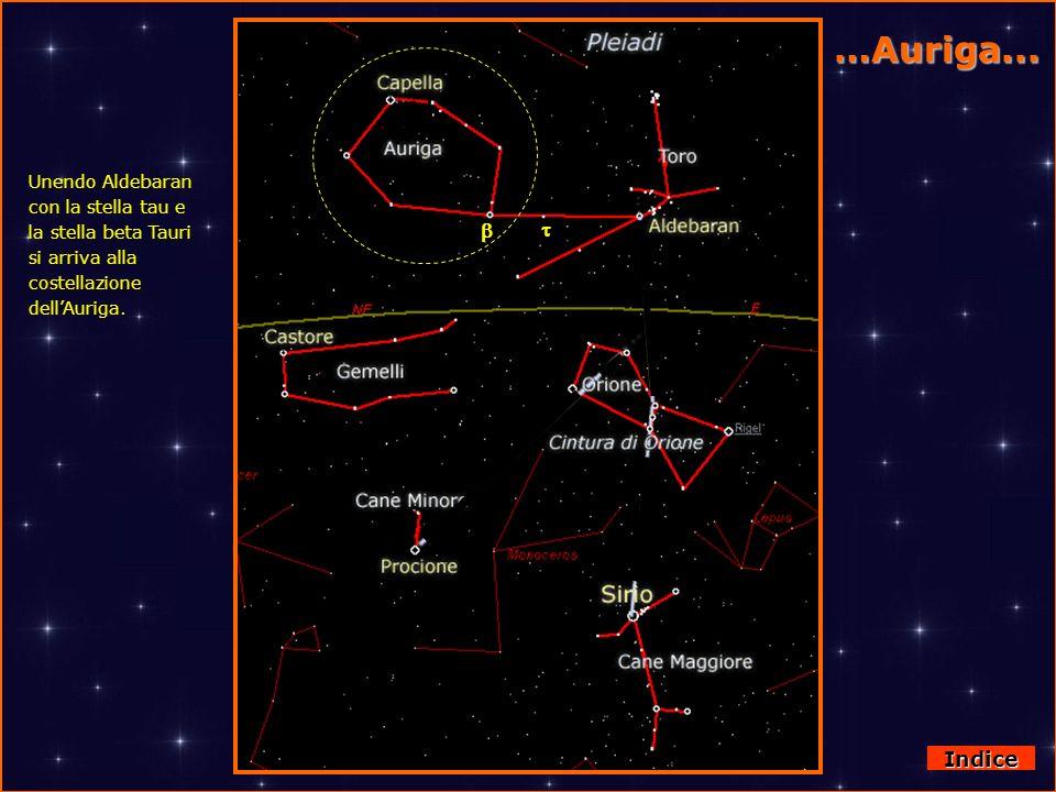 Dal Toro allAuriga Unendo Aldebaran con la stella tau e la stella beta Tauri si arriva alla costellazione dellAuriga. …Auriga... Indice