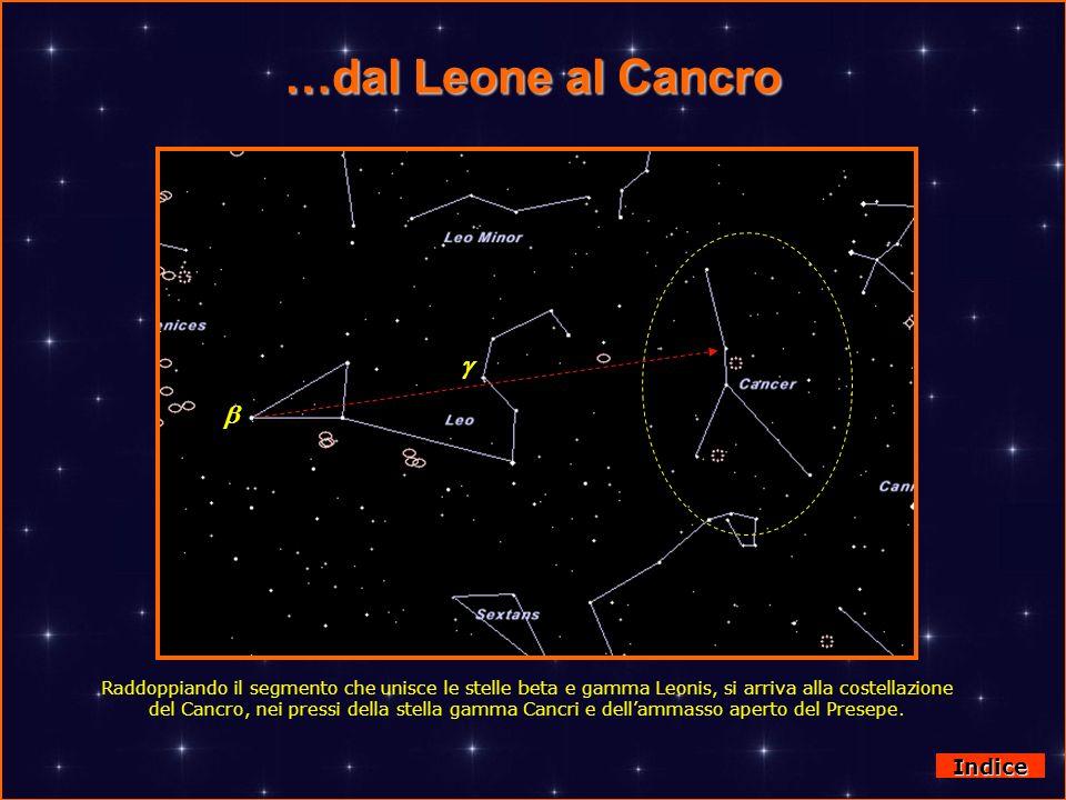 …dal Leone al Cancro Indice Raddoppiando il segmento che unisce le stelle beta e gamma Leonis, si arriva alla costellazione del Cancro, nei pressi del