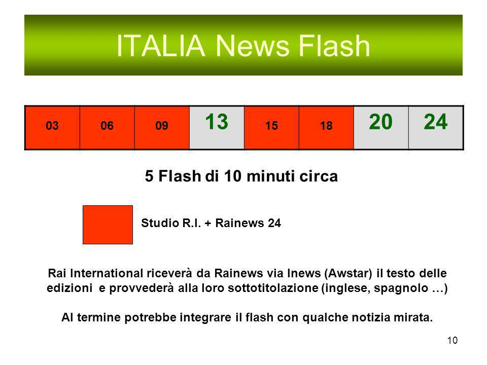 10 ITALIA News Flash 030609 13 1518 2024 Studio R.I. + Rainews 24 5 Flash di 10 minuti circa Rai International riceverà da Rainews via Inews (Awstar)