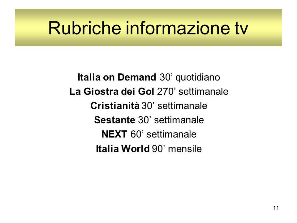 11 Rubriche informazione tv Italia on Demand 30 quotidiano La Giostra dei Gol 270 settimanale Cristianità 30 settimanale Sestante 30 settimanale NEXT 60 settimanale Italia World 90 mensile