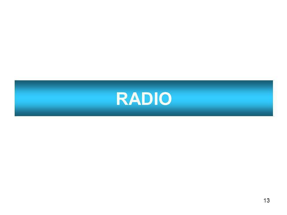 13 RADIO