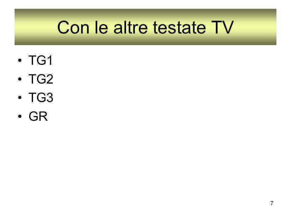 7 TG1 TG2 TG3 GR Con le altre testate TV