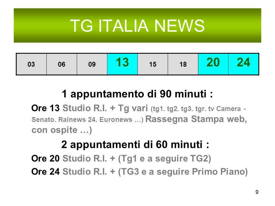 9 TG ITALIA NEWS 1 appuntamento di 90 minuti : Ore 13 Studio R.I. + Tg vari (tg1. tg2. tg3. tgr. tv Camera - Senato. Rainews 24. Euronews …) Rassegna