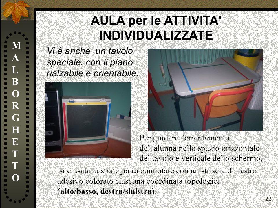 22 MALBORGHETTOMALBORGHETTO AULA per le ATTIVITA' INDIVIDUALIZZATE Vi è anche un tavolo speciale, con il piano rialzabile e orientabile. si è usata la