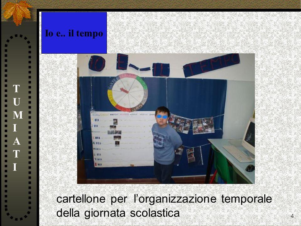 4 TUMIATITUMIATI cartellone per lorganizzazione temporale della giornata scolastica Io e.. il tempo
