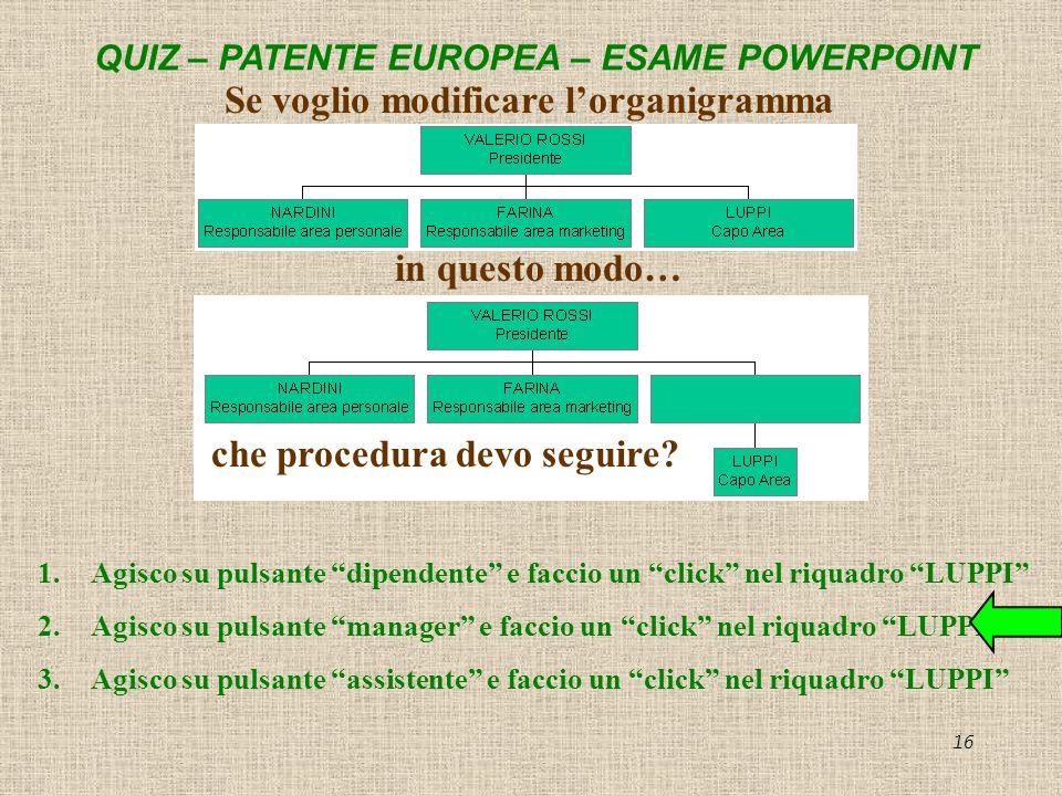 QUIZ – PATENTE EUROPEA – ESAME POWERPOINT 16 Se voglio modificare lorganigramma 1.Agisco su pulsante dipendente e faccio un click nel riquadro LUPPI 2
