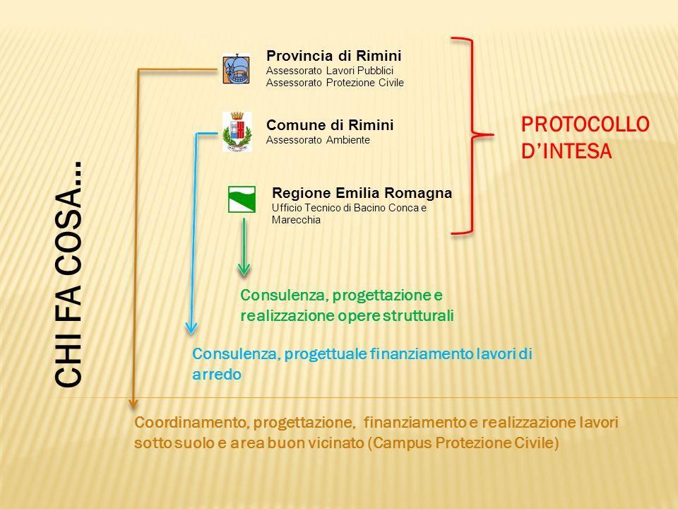 Il Progetto è coerente e compatibile con il Piano SIC, anche nellottica di una sua prossima espansione.